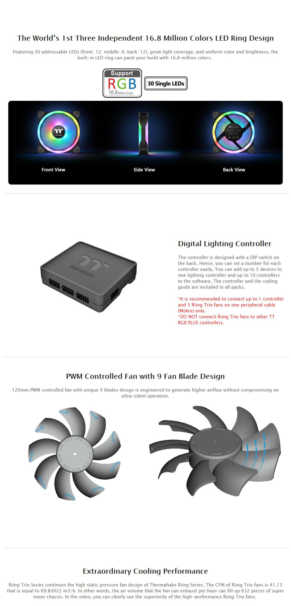 THERMALTAKE Riing Trio 12 LED RGB Radiator Fan TT Premium Edition (3-Fan  Pack)